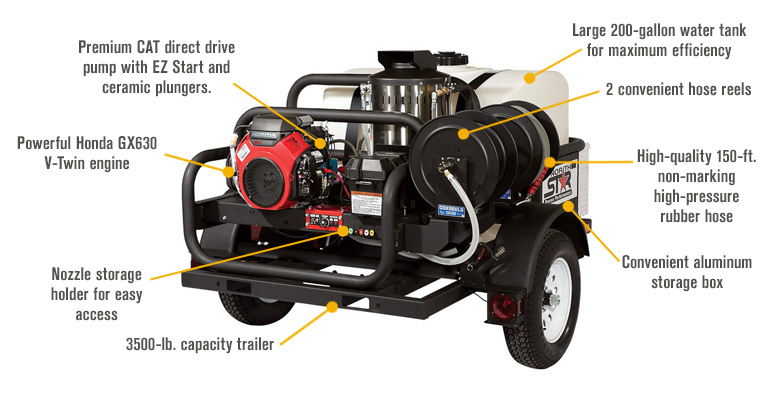 NorthStar Hot Water Skid Pressure Washer Benefits